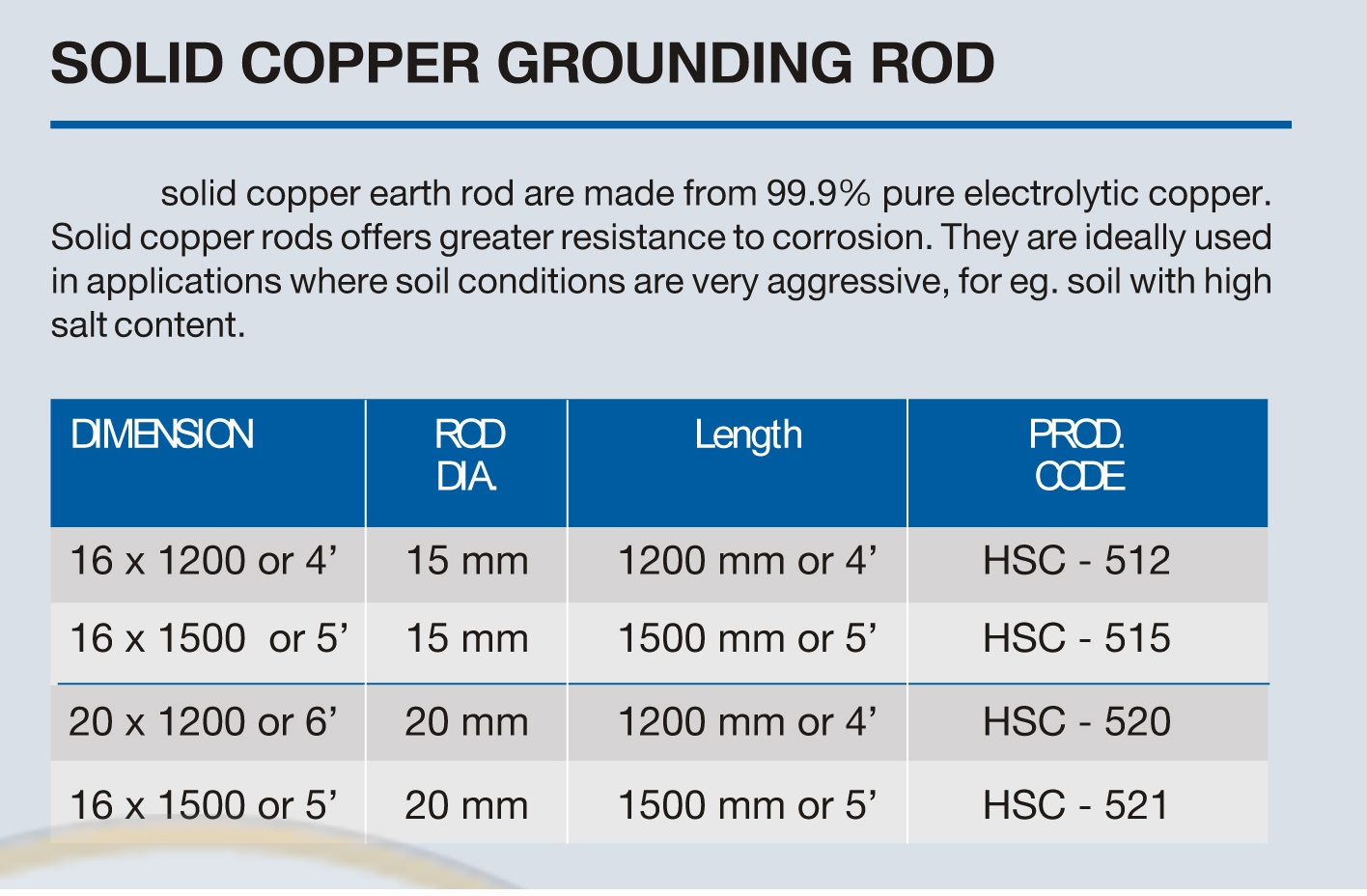 Solid Copper Grounding Rod – Delta Nationals